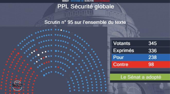 Sécurité senat-loi-securite-globale-vote-final